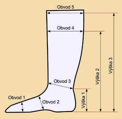 Vzniklou stopu ještě změřte (šířku a délku) a tyto míry zakreslete k obrysu  a naskenujte. Obrys lze vložit přímo do tohoto formuláře dole. 2c4099cb27